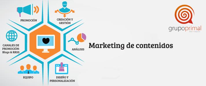 Tips para tu estrategia de marketing de contenidos
